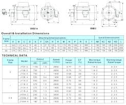 Specialized Fuse Size Chart Electric Motor Frame Size Chart Com Marathon Picture Sizes