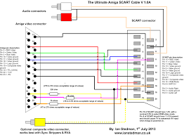 hdmi wiring diagram problems wiring library