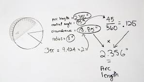 calculating a circle s arc length central angle and cirference are not just tasks but essential skills for geometry trigonometry and beyond