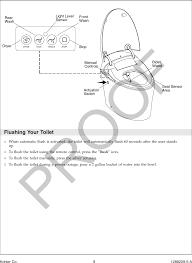 Toilet bowl clog diagram metropolitan area works how to wire in a non flush toilets diagram percentage pie chart maker toilet bowl clog diagramhtml