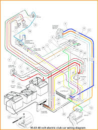 36 volt wiring diagram diagrams at club car