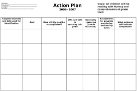 Example Sales Action Plan Sample Sales Action Plan Template Example Global Life Sciences Commercial