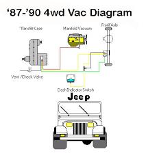 vacuum switch jeepforum com