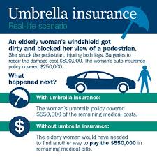 admiral car insurance business use definition tips guide