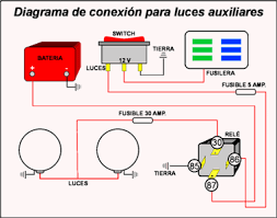 fog light wiring diagram diagram fog lights wiring diagram