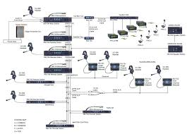 xlr wiring diagram microphone the wiring diagram 5 pin xlr wiring diagram vidim wiring diagram wiring diagram