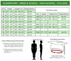 Cap And Gown Measurement Chart True Jostens Cap And Gown Size Chart 16 Unique Jostens Cap