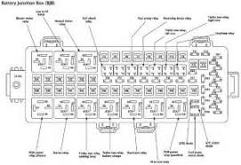 similiar 2006 f350 fuse panel diagram keywords 2006 f250 fuse panel diagram 2006 f250 fuse panel diagram