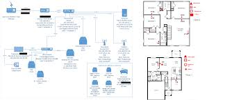 home wired network diagram at wiring diagram for home network best home network setup 2016 at Diagram Of Wired Home Network