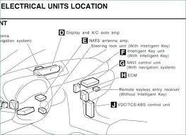 infiniti qx56 fuse diagram brandforesight co 2005 infiniti qx56 fuse diagram box trusted wiring location