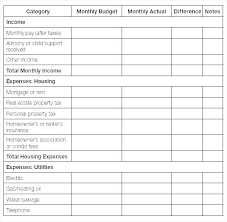 Simple Family Budget Template