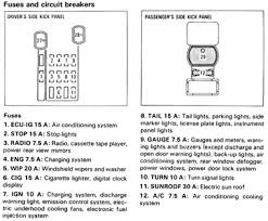 solved on a 1985 toyota corolla the dash lights and tail fixya 1985 Toyota Pickup Fuse Box Diagram at 1985 Toyota Pickup Fuse Box Location