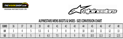 Alpinestars One Piece Size Chart Alpinestars Racefend Glove 2016