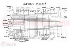 roketa 150 wiring diagram data wiring diagrams \u2022 3 Wire Stator Wiring Diagram roketa 150 wiring diagram example electrical wiring diagram u2022 rh huntervalleyhotels co atv cdi wiring diagrams chinese 150cc atv wiring diagrams