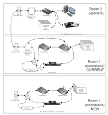 setting up a moca network for tivo page 8 tivocommunity forum actiontec ecb2500c not working at Actiontec Network Diagram