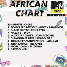 Mtv Base Music Chart