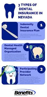 Learn how to make an informed decision about your medical care. Getting Dental Insurance In Nevada How To Apply How Much It Costs And More Nevada Benefits