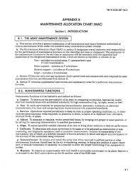 Appendix B Maintenance Allocation Chart Mac