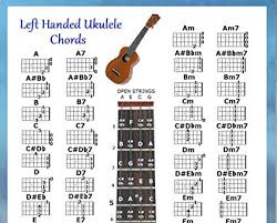 C Ukulele Chord Chart Amazon Com Left Handed Ukulele Chords Chart For Uke