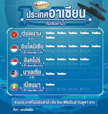 จัดอันดับประเทศอาเซียนที่มี #เรือดำน้ำ... - เรื่องเล่าเช้านี้