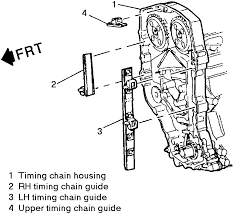 Repair guides engine mechanical timing chain and gears