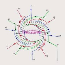 2014 electrical winding wiring diagrams connections turned into a parallel connection or a combination of both these connections can be an alternative solution in rewinding electric motors