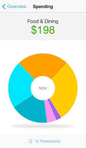 how to budget as a college student 5 awesome apps for setting a college student budget