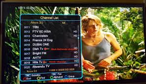 For the full list of available channels calls to 900 numbers are blocked. Tstv New Frequency Position Change February 2020 Update Yayi Tv Music Channel Satellite Tv Channel