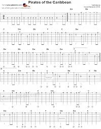 Ultimate Guitar Chord Chart Ii Pin By Ultimate Guitars Guitarist Tips On Ultimate Guitar