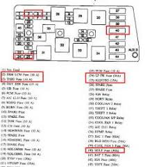 similiar buick lesabre fuse diagram keywords 2000 buick park avenue fuse box diagram 2000 diy wiring diagrams