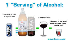 Facts For And College Safe Stay Adults-how Alcohol To Young
