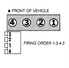 firing order diagram on a 2003 hyundai tiburon 2 7 eng fixya Tiburon O2 Sensor Wiring Diagram i need the firing order and spark plug cable diagram for a 1997 hyundai tiburon 2 0 l engine thanks GM O2 Sensor Wiring Diagram