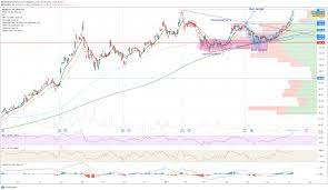Apple (AAPL) Stock News and Forecast ...