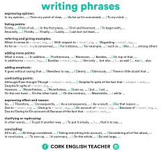 Business Business Writing Phrases Business English Pinterest