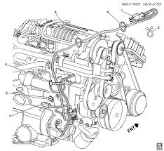 buick riviera engine diagram explore wiring diagram on the net • 1997 buick riviera supercharged engine imageresizertool com 1988 buick riviera anniversary edition 1957 buick riviera interior