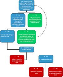 CMH    Epidemiology and Biostatistics  Fall             Tufts