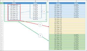 How To Quickly Create A Step Chart In Excel Without Dates