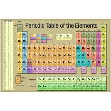 Scientific Chart Periodic Table Of The Elements Gold Scientific Chart Poster 19x13
