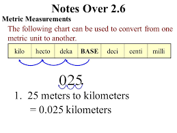 Kiloliter Conversion Chart Notes Over 2 6 Metric Measurements The Following Chart Can