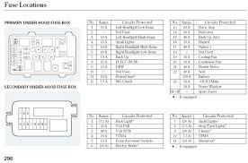 full size of 2008 jeep grand cherokee interior fuse box patriot diagram location sport relay trusted