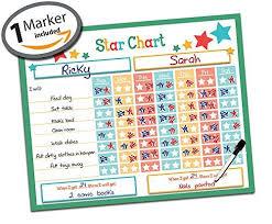 Chore Chart Incentives