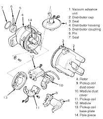 1992 chevy distributor diagram wiring data