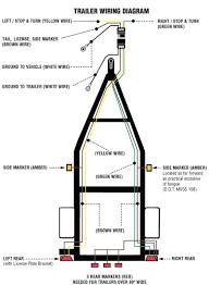 trailer wiring diagrams 4 pin wiring diagram simonand 4 wire trailer wiring diagram at 4 Way Wiring Diagram For Trailer Lights