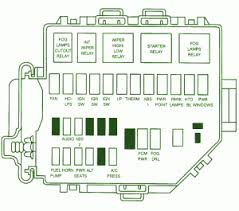 ford fuse box diagram fuse box ford 1994 1998 mustang battery fuse box ford 1994 1998 mustang battery junction diagram