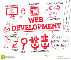 Web Development Concept Stock Illustration Illustration Of