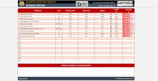 Scorecard Template Balanced Scorecard Template Excel Business Performance Kpi