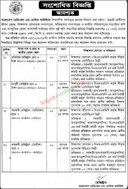 Bangladesh Medical And Dental Bmdc Job Circular 2019