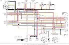 harley wiring diagram 2007 harley sportster wiring diagram harley softail circuit breaker location at Harley Davidson Fuse Box Diagram
