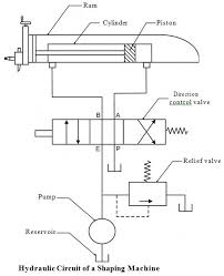 hydraulic circuit for a shaping machine education discussion hydraulic circuit diagram online tool hydraulic circuit of a shaping machine