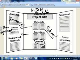 Tri Fold Presentation Board Templates Under Fontanacountryinn Com